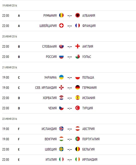 Чемпионат хорватии по футболу 2016 турнирная таблица