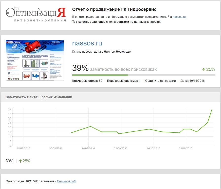 nassos.ru